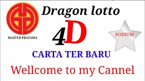 lotto 4d the best promotion in Malaysia right now mega jackpot everyday